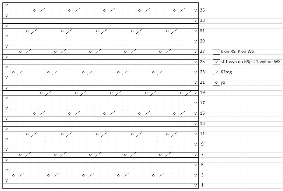 eyelet square chart